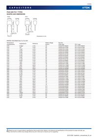 FK18C0G2A271J Datasheet Page 010